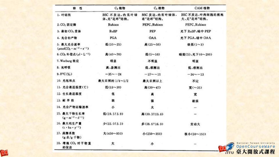 http://jpkc.yzu.edu.cn/course/zhwshl/stjj/dyzc/dyzc04.htm