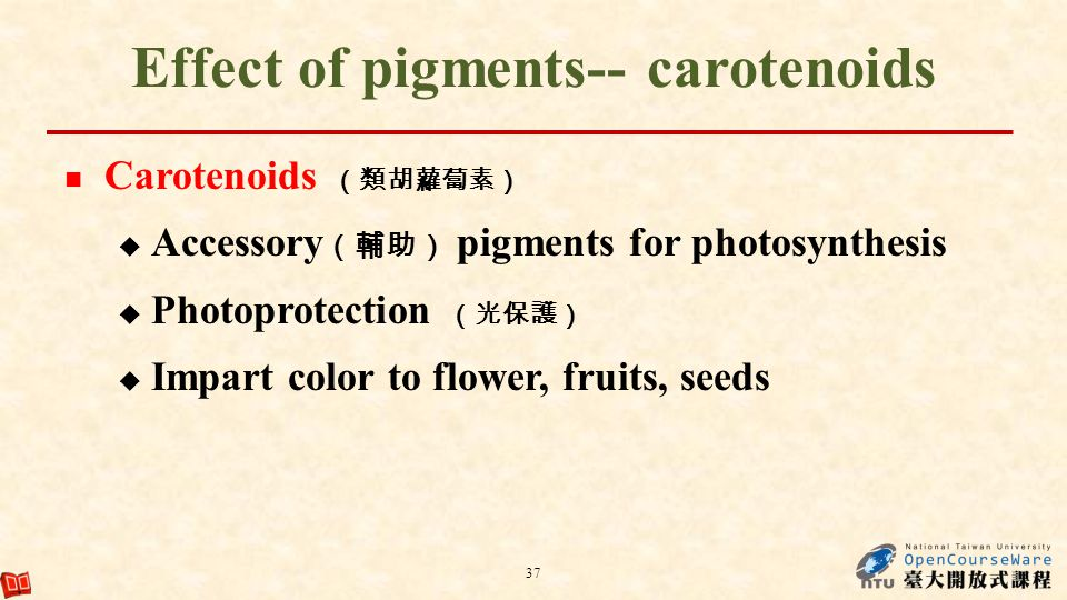 Effect of pigments-- carotenoids