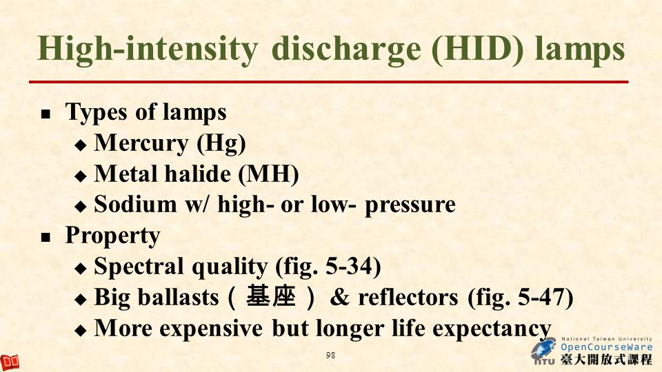 High-intensity discharge (HID) lamps