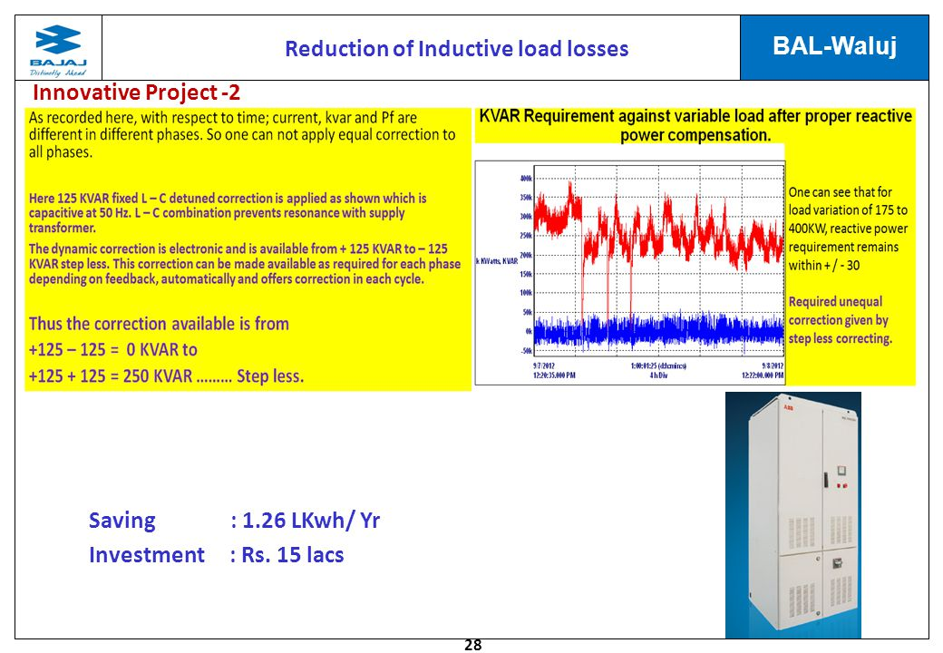 Reduction of Inductive load losses