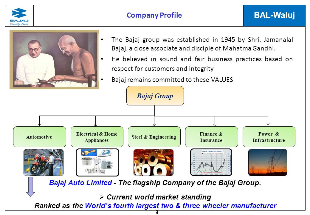 Company Profile The Bajaj group was established in 1945 by Shri. Jamanalal Bajaj, a close associate and disciple of Mahatma Gandhi.