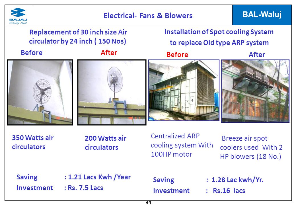 Electrical- Fans & Blowers