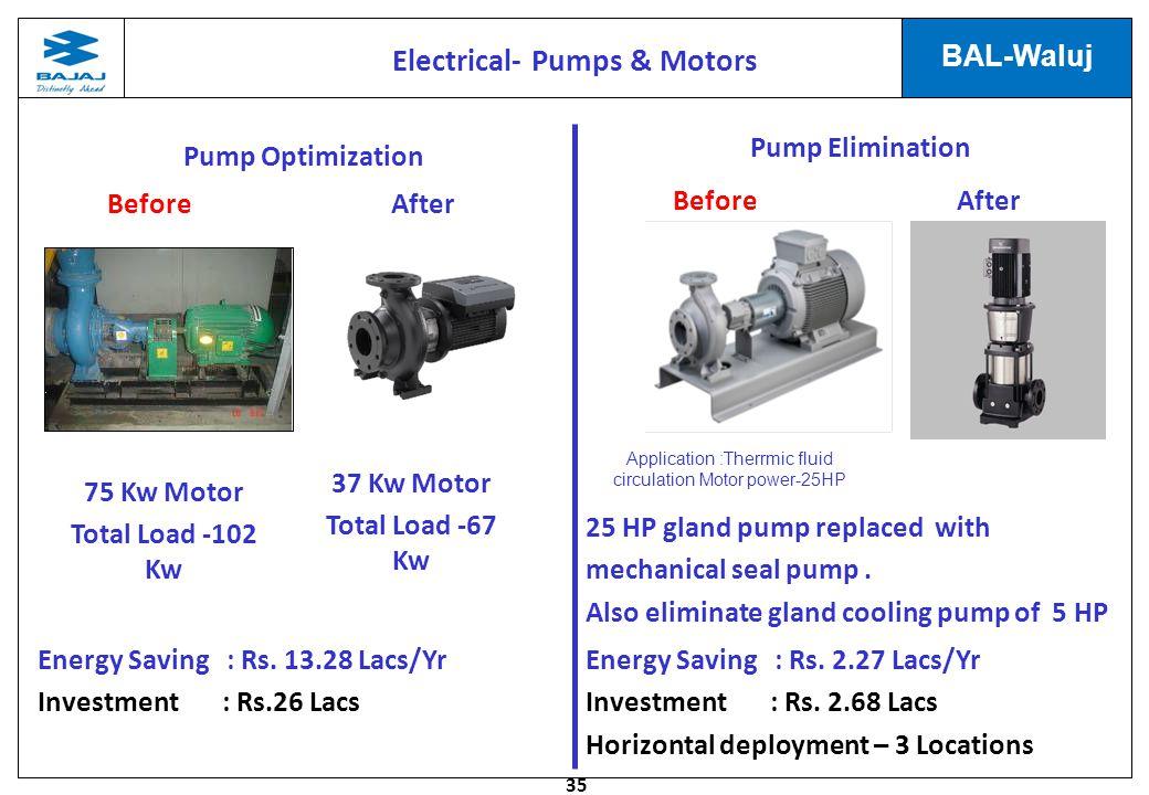 Electrical- Pumps & Motors