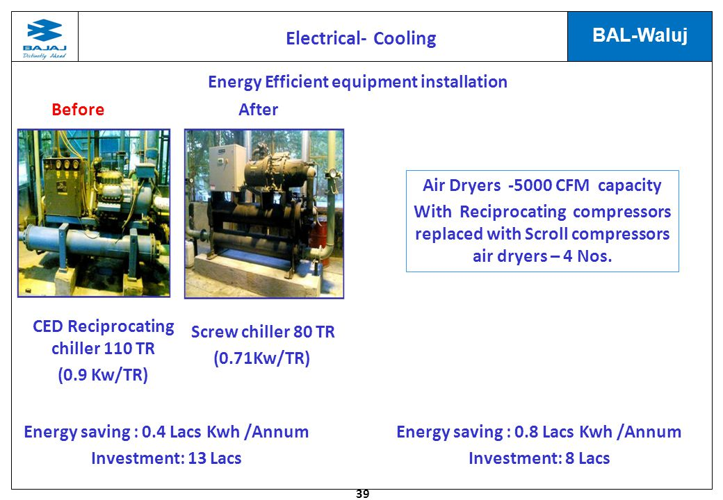 Electrical- Cooling Energy Efficient equipment installation Before