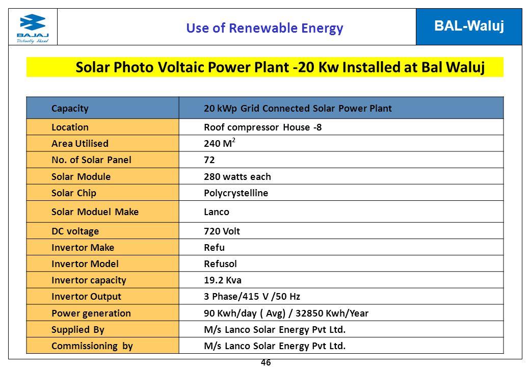 Use of Renewable Energy