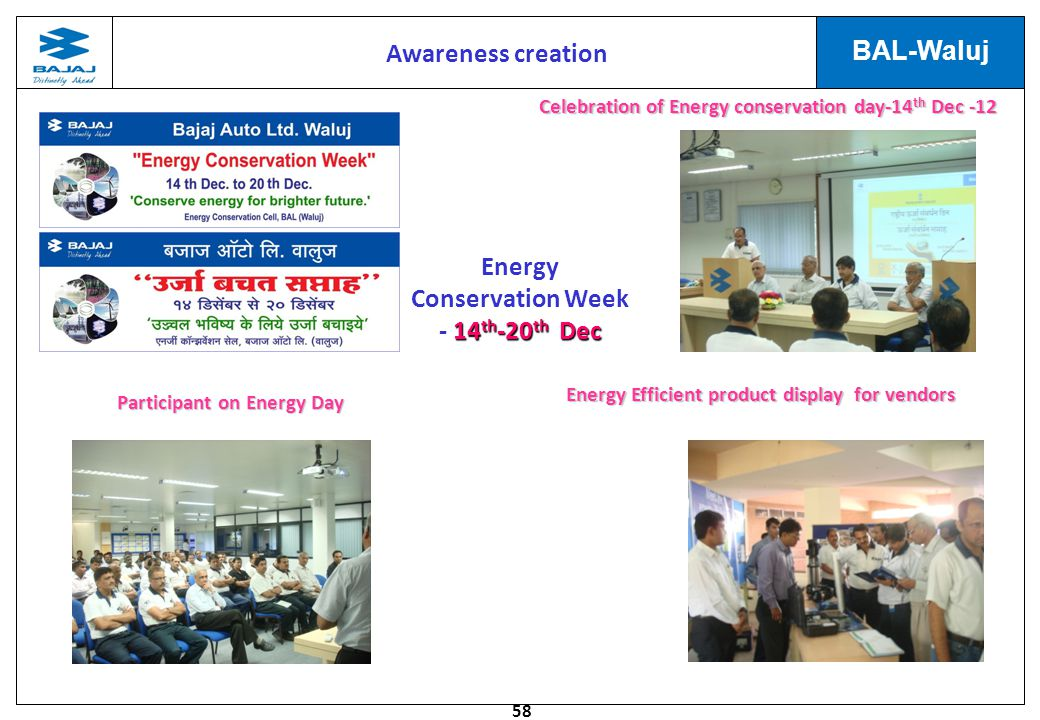 Awareness creation Energy Conservation Week - 14th-20th Dec