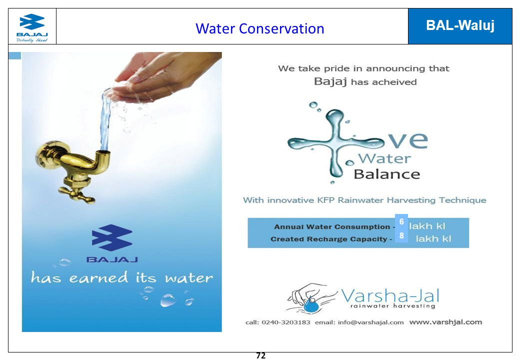 Water Conservation 6 8