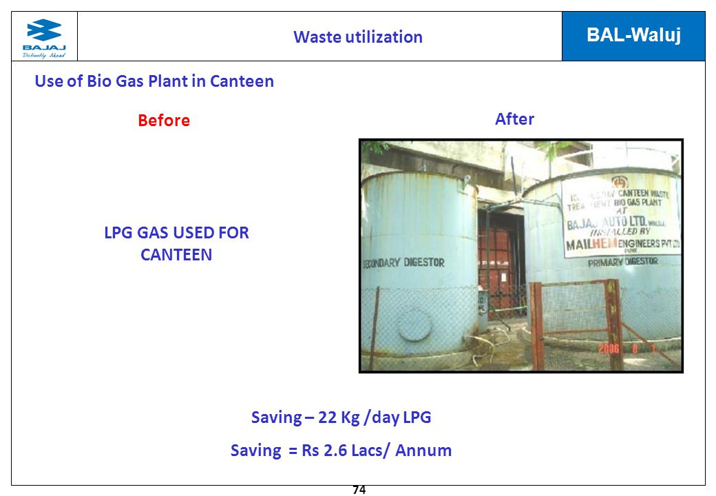 LPG GAS USED FOR CANTEEN