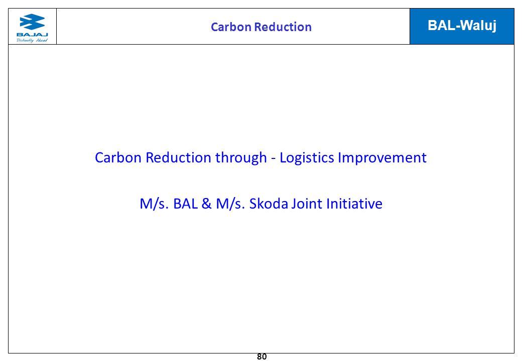 Carbon Reduction through - Logistics Improvement