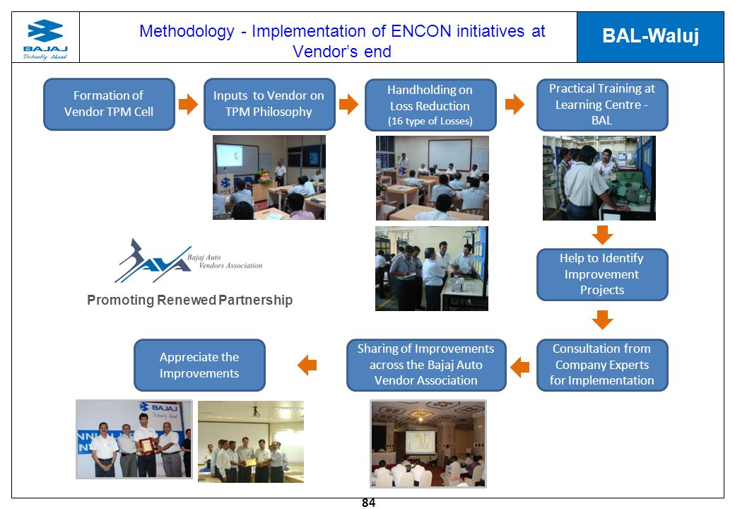Promoting Renewed Partnership