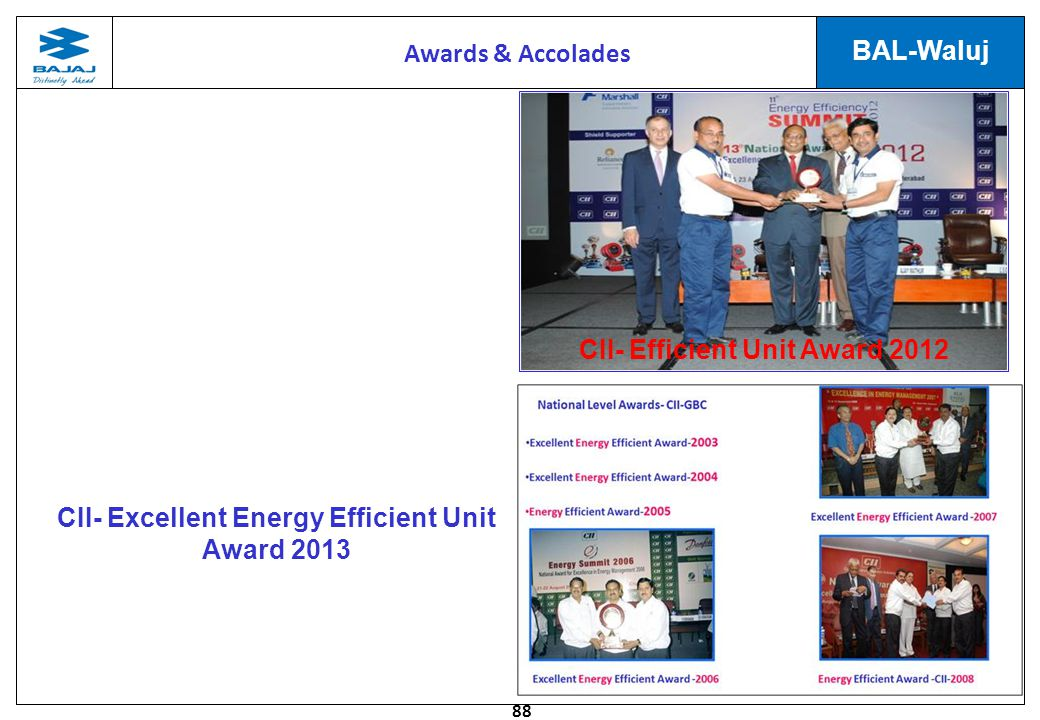 CII- Efficient Unit Award 2012
