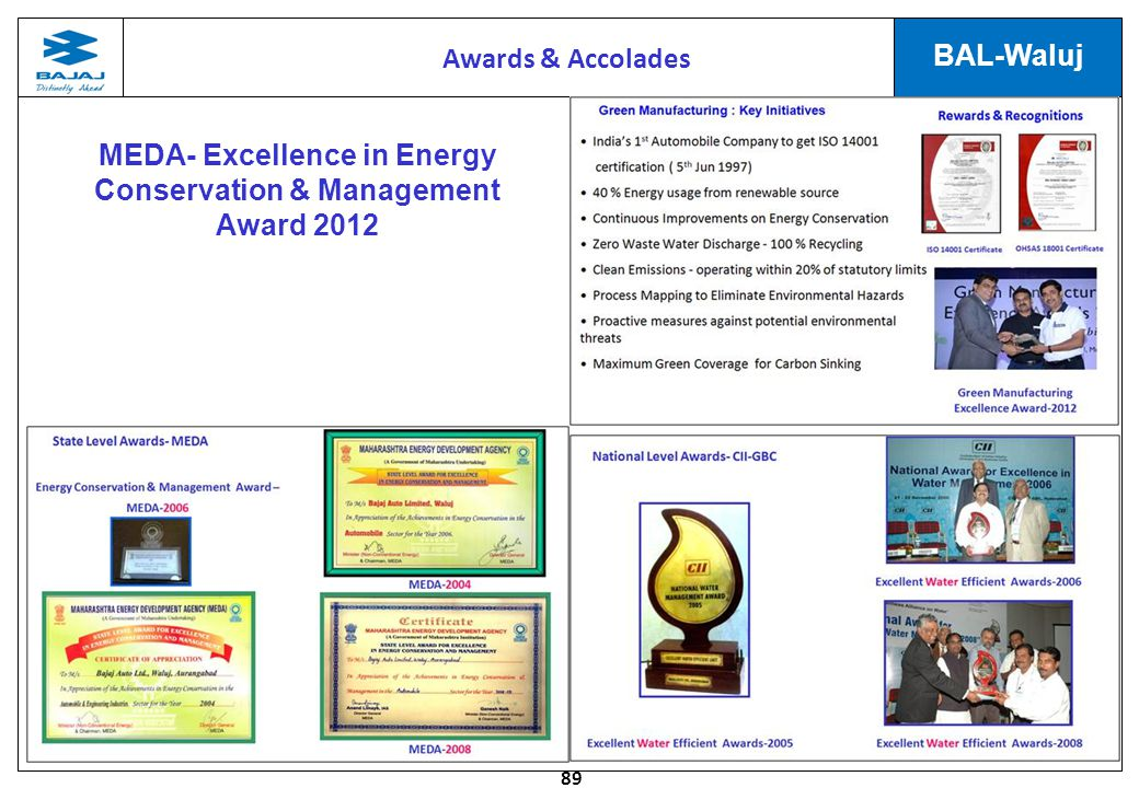 MEDA- Excellence in Energy Conservation & Management Award 2012