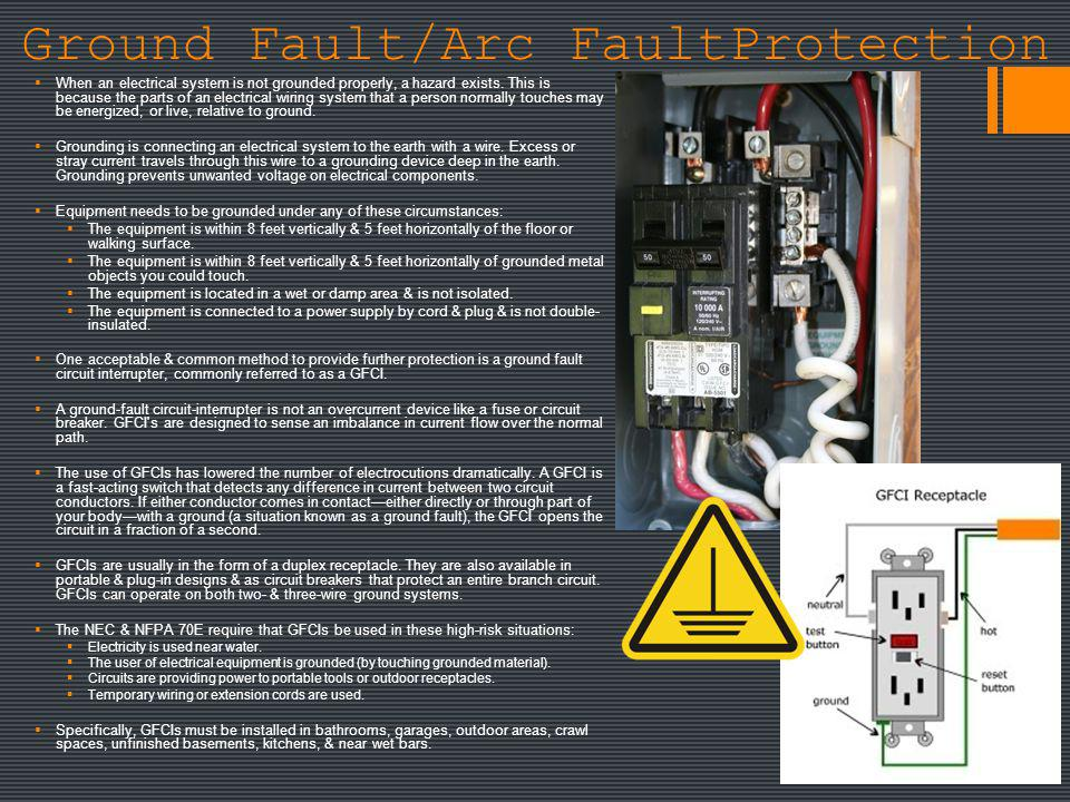 Ground Fault/Arc FaultProtection