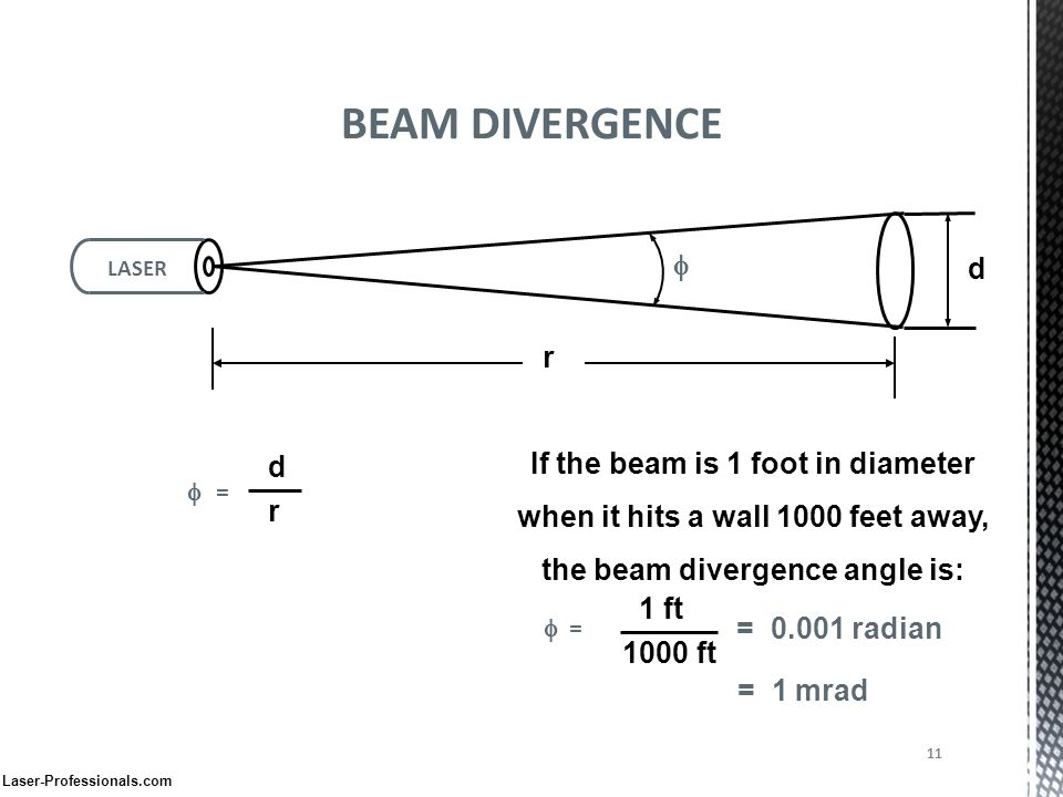 BEAM DIVERGENCE f d r d If the beam is 1 foot in diameter