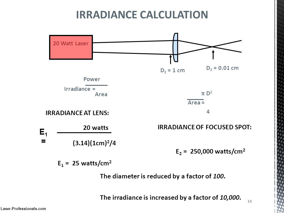 IRRADIANCE CALCULATION IRRADIANCE OF FOCUSED SPOT: