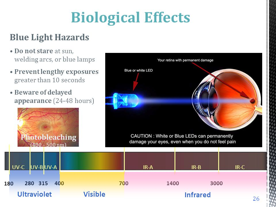 Biological Effects Blue Light Hazards Photobleaching (400 – 500 nm)