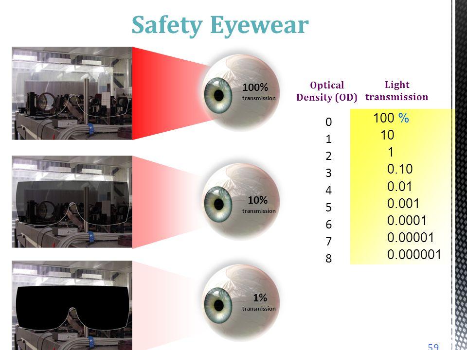 Safety Eyewear 100% transmission. Optical Density (OD) Light transmission. 0 1 2 3 4 5 6 7 8 100 %
