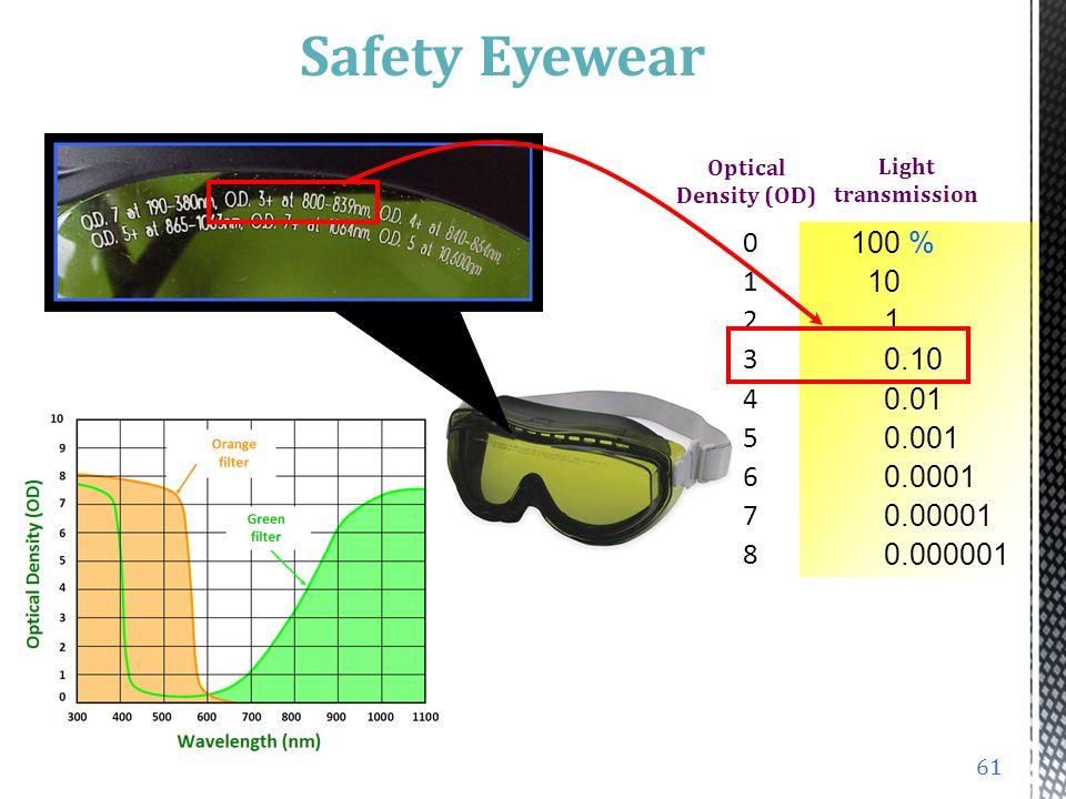 Safety Eyewear Optical Density (OD) Light transmission. 0 1 2 3 4 5 6 7 8 100 % 10. 1. 0.10.