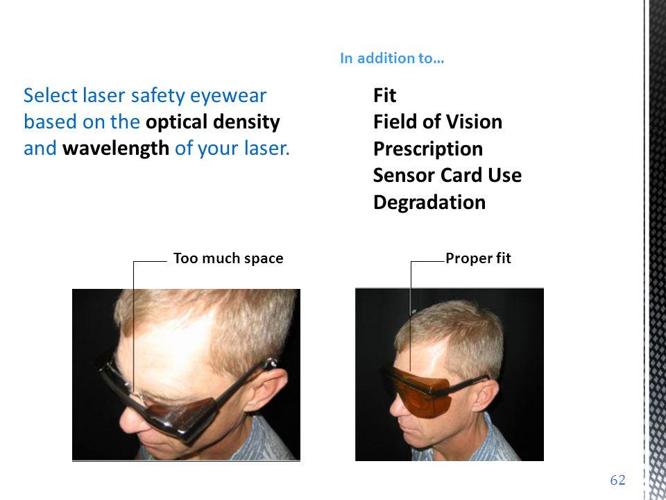 Fit Field of Vision Prescription Sensor Card Use Degradation
