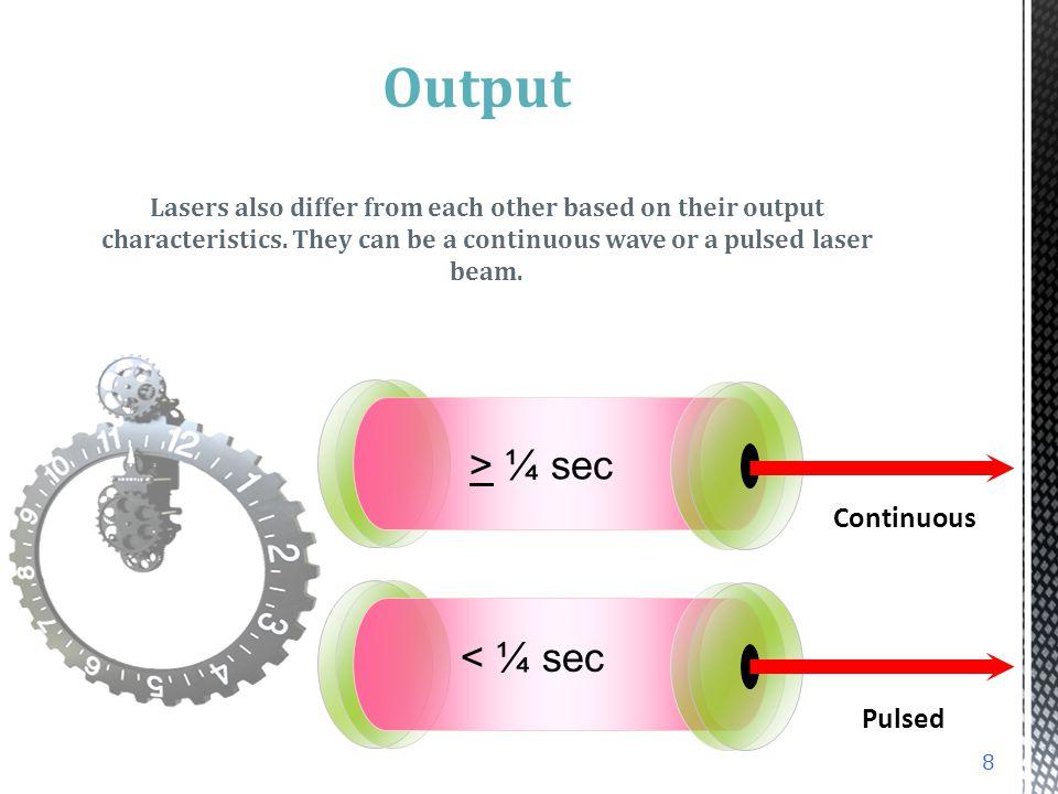 Output > ¼ sec < ¼ sec Continuous Pulsed