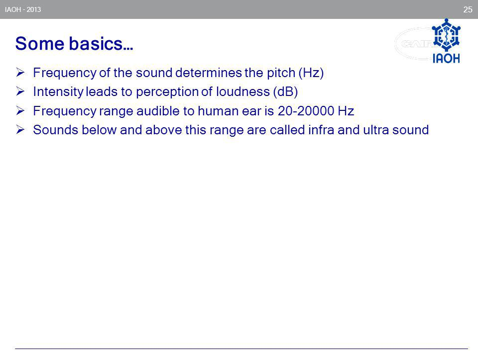 Some basics… Frequency of the sound determines the pitch (Hz)