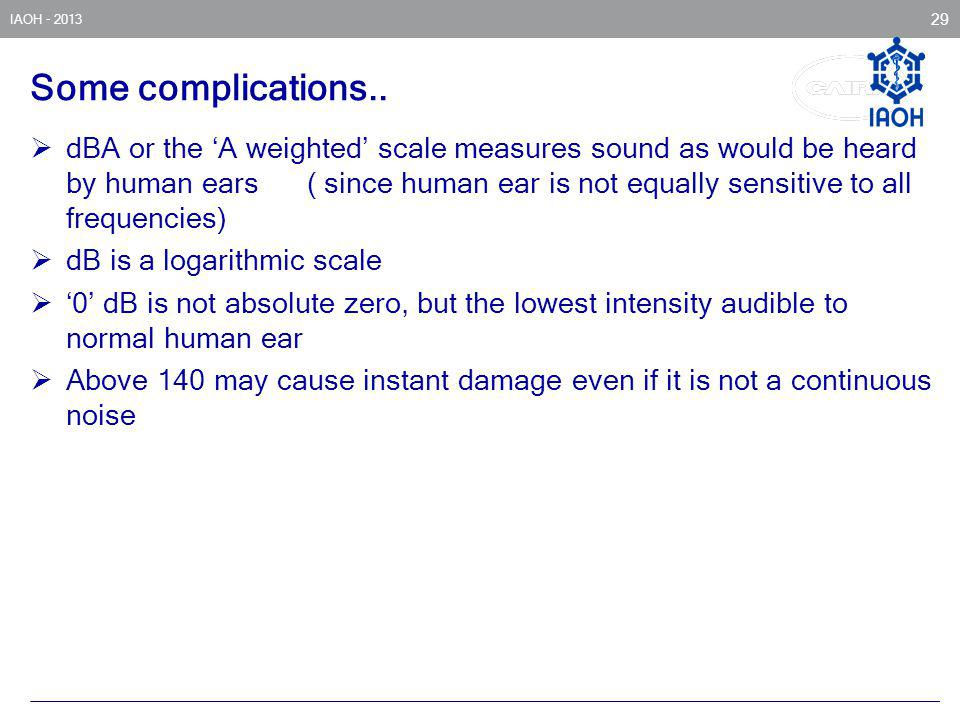 Some complications..