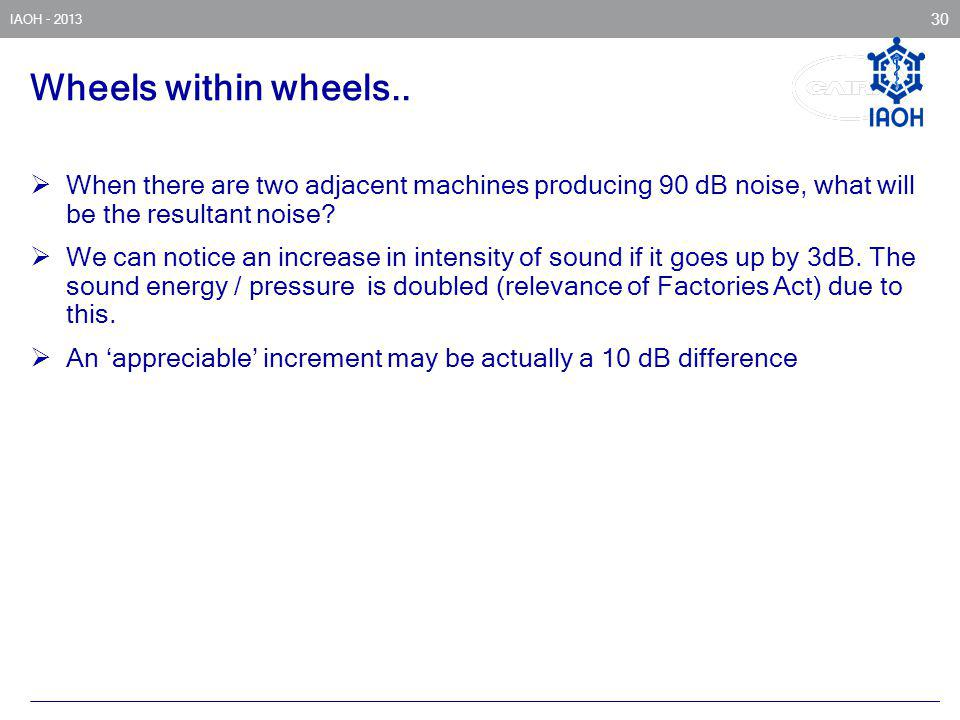 Wheels within wheels.. When there are two adjacent machines producing 90 dB noise, what will be the resultant noise