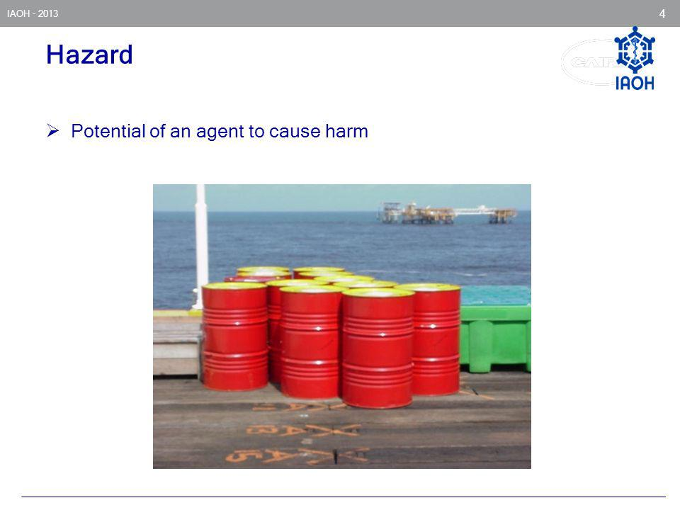 Hazard Potential of an agent to cause harm