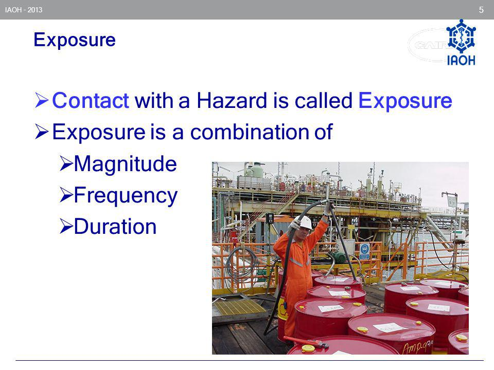 Contact with a Hazard is called Exposure Exposure is a combination of