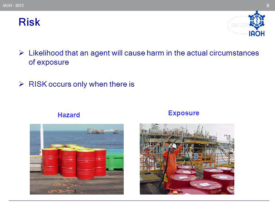 Risk Likelihood that an agent will cause harm in the actual circumstances of exposure. RISK occurs only when there is.