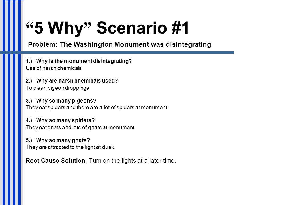 5 Why Scenario #1 Problem: The Washington Monument was disintegrating. 1.) Why is the monument disintegrating