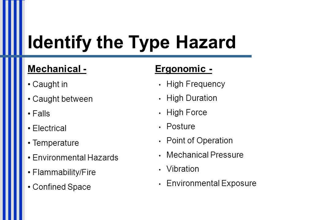 Identify the Type Hazard