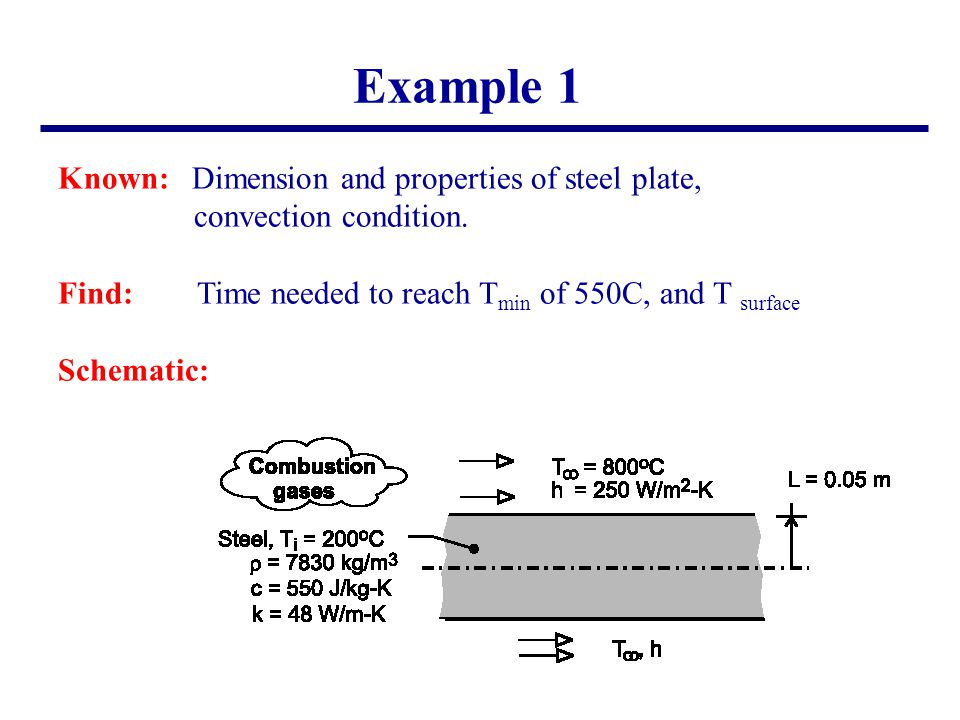 Example 1 Known: Dimension and properties of steel plate,