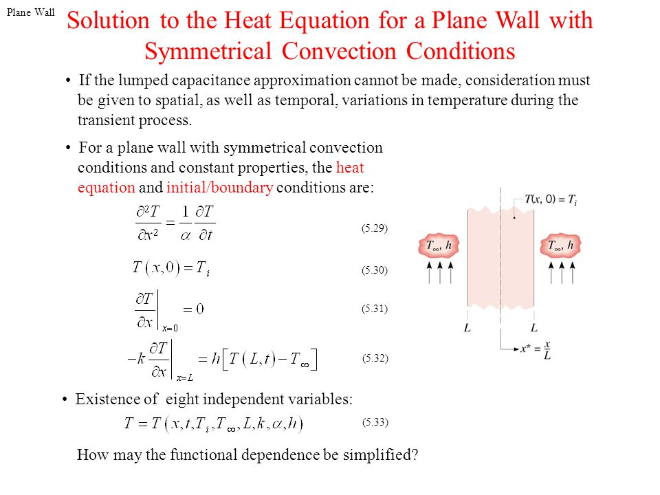 Solution to the Heat Equation for a Plane Wall with
