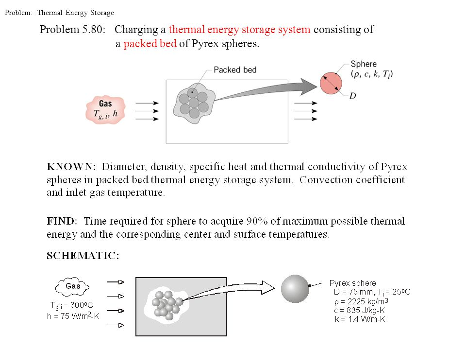 Problem: Thermal Energy Storage