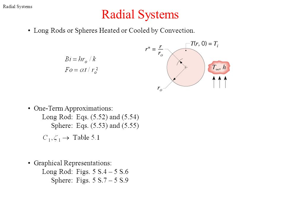 Radial Systems Long Rods or Spheres Heated or Cooled by Convection.