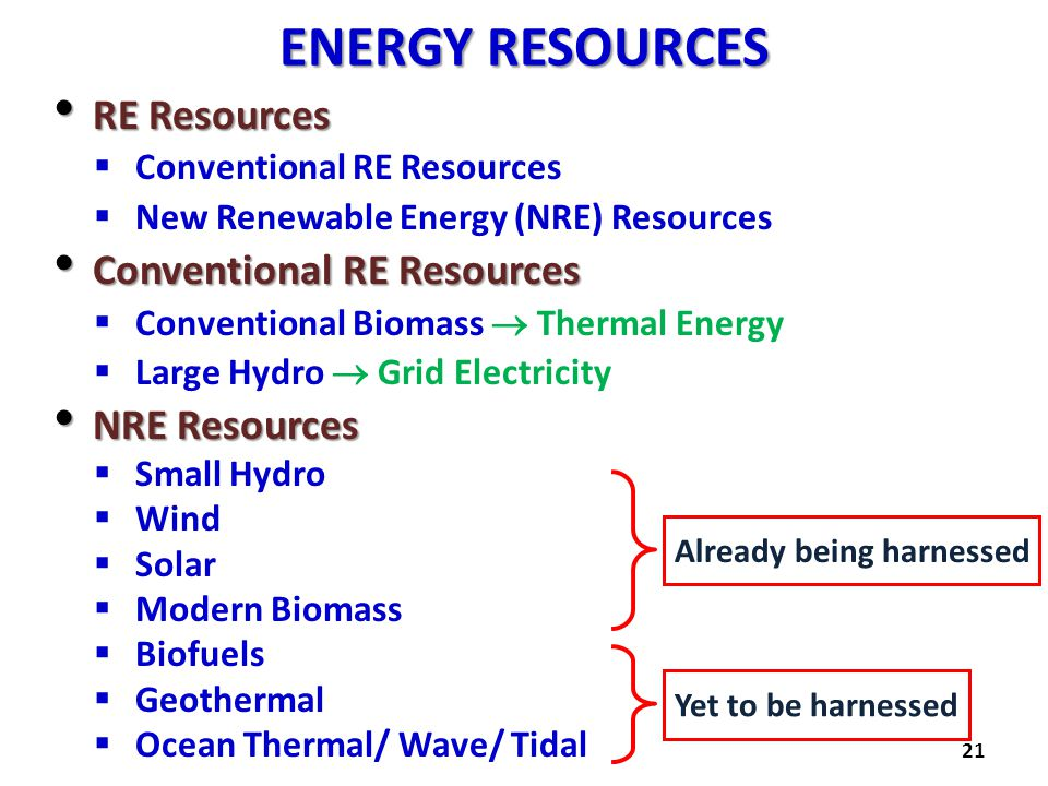 ENERGY RESOURCES RE Resources NRE Resources Conventional RE Resources