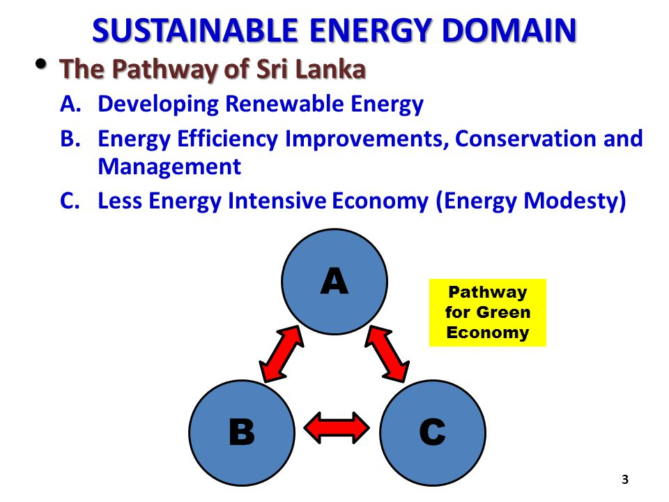 SUSTAINABLE ENERGY DOMAIN