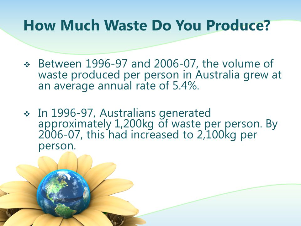 How Much Waste Do You Produce