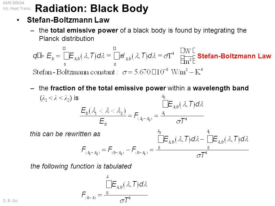 Radiation: Black Body Stefan-Boltzmann Law