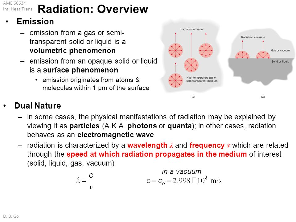 Radiation: Overview Emission Dual Nature