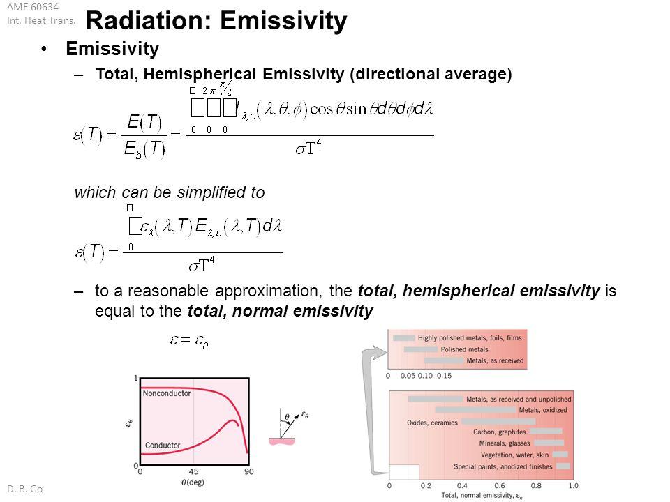 Radiation: Emissivity