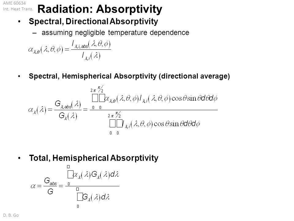 Radiation: Absorptivity