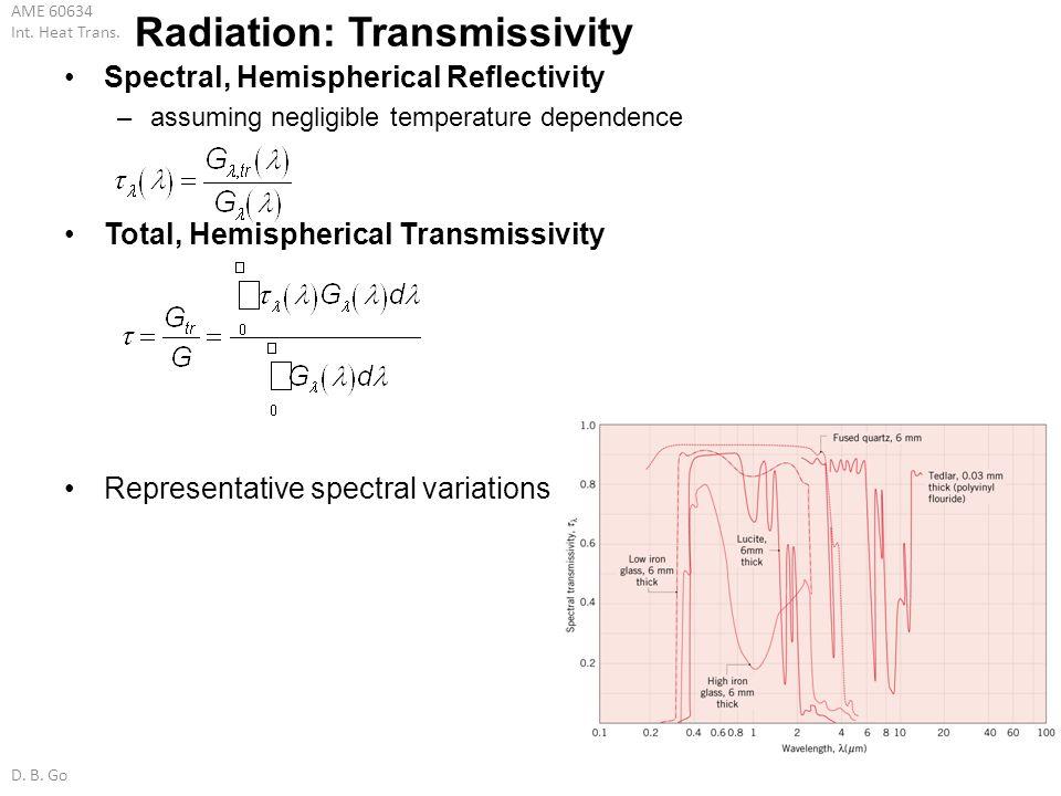 Radiation: Transmissivity