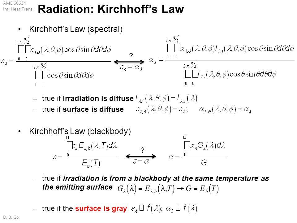 Radiation: Kirchhoff's Law