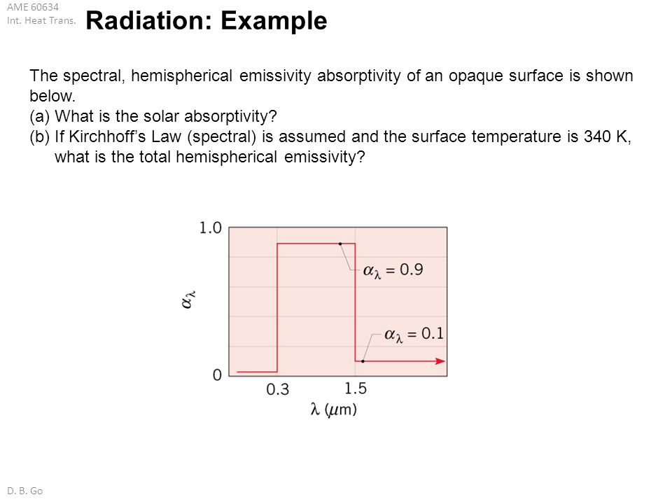 Radiation: Example The spectral, hemispherical emissivity absorptivity of an opaque surface is shown below.