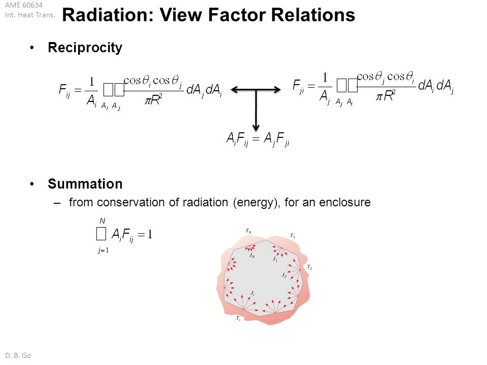 Radiation: View Factor Relations