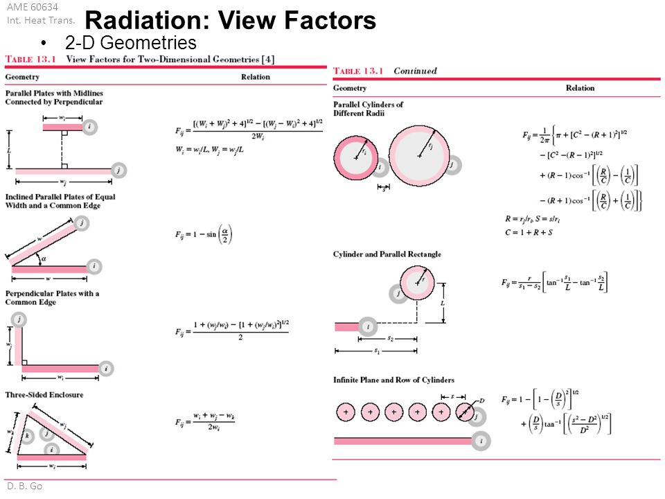 Radiation: View Factors