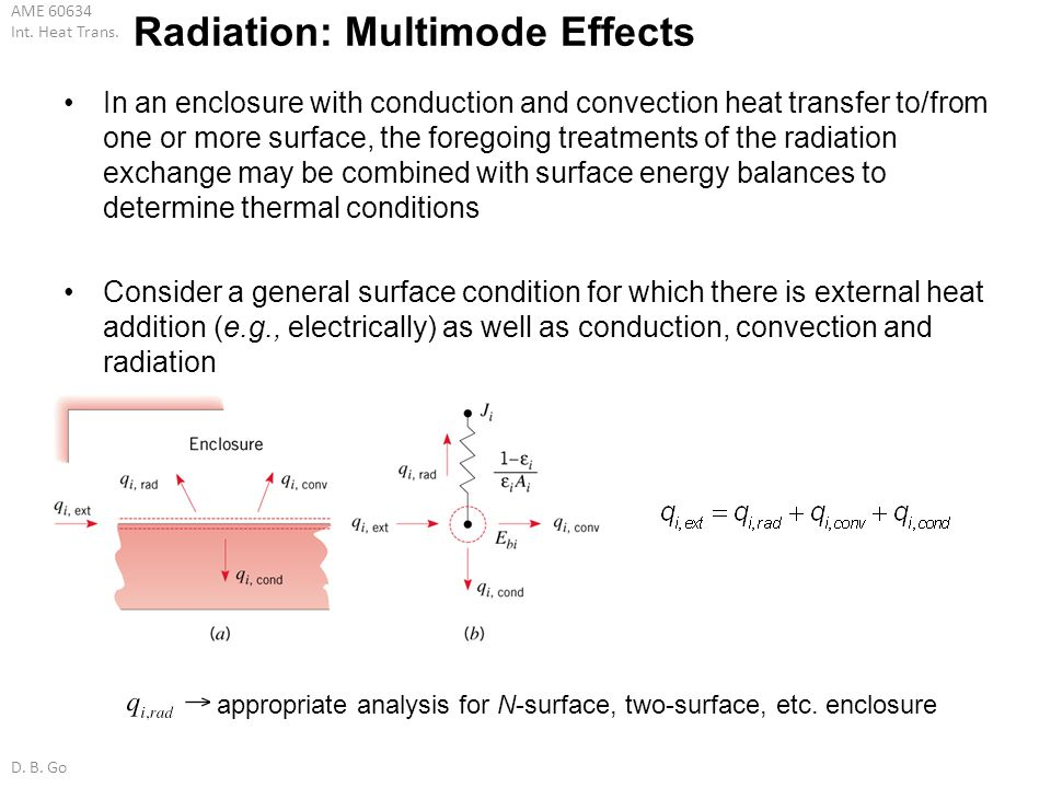 Radiation: Multimode Effects