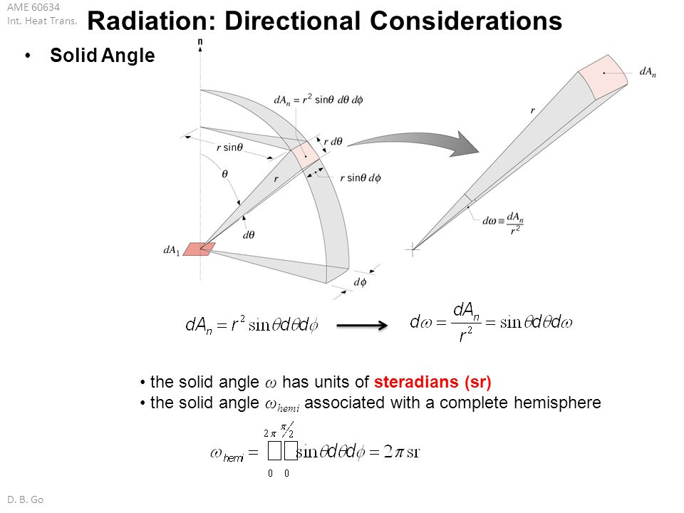 Radiation: Directional Considerations